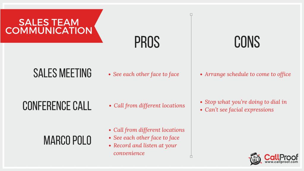 marco polo app sales teams